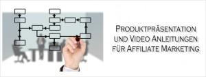 Produktpräsentation und Video Anleitungen als Affiliate Power System